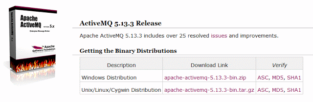 apache activemq download